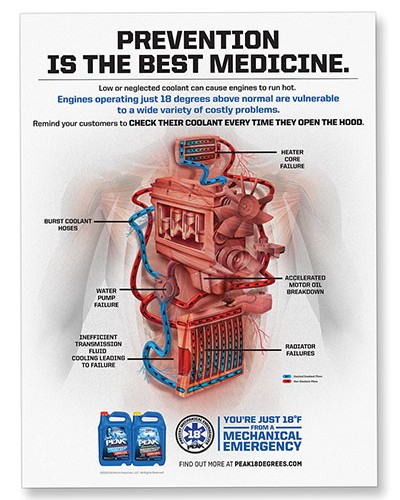 "PEAK® Coolant Medical Campaign Poster - ""Prevention is the Best Medicine""."